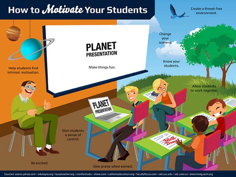Classroom Motivation Ideas : Simple ideas to improve student motivation